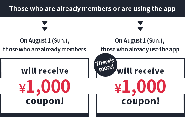 Those who are already members or are using the app